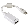 Adapterkabel Mini Displayport - HDMI (voor Apple)