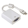 Adapterkabel Mini Displayport - Vga (voor Apple)